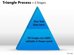 2 Staged Triangle Process