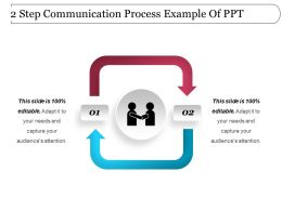 2 Step Communication Process Example Of Ppt