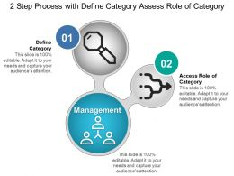 2 Step Process With Define Category Assess Role Of Category