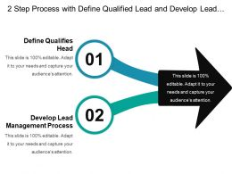 2 Step Process With Define Qualified Lead And Develop Lead Process