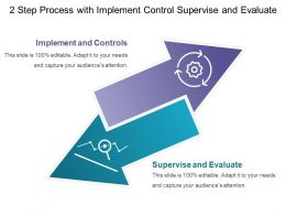 2 Step Process With Implement Control Supervise And Evaluate