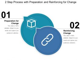 2 Step Process With Preparation And Reinforcing For Change