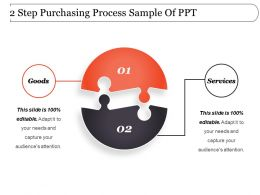 2 Step Purchasing Process Sample Of Ppt