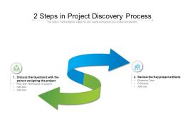 2 Steps In Project Discovery Process