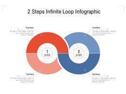 2 Steps Infinite Loop Infographic