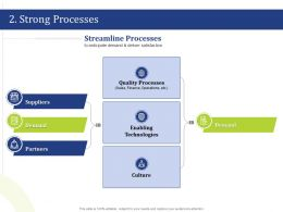 2 Strong Processes Capture Powerpoint Presentation Demonstration