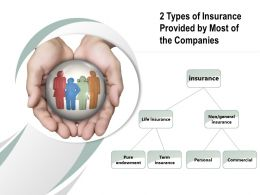2 Types Of Insurance Provided By Most Of The Companies