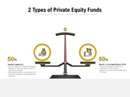 2 Types Of Private Equity Funds