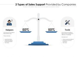 2 Types Of Sales Support Provided By Companies