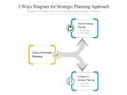2 Ways Diagram For Strategic Planning Approach