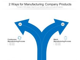 2 Ways For Manufacturing Company Products