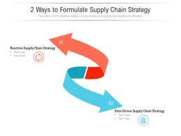 2 Ways To Formulate Supply Chain Strategy