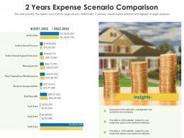 2 Years Expense Scenario Comparison