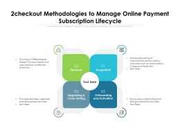 2checkout Methodologies To Manage Online Payment Subscription Lifecycle