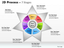 2D Business Process Diagram With 7 Stages