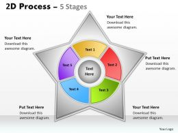 2D Star Process Diagram with 5 Stages