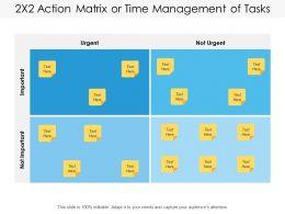 2x2 Action Matrix Or Time Management Of Tasks