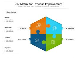 2x2 Matrix For Process Improvement