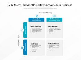 2x2 Matrix Showing Competitive Advantage In Business