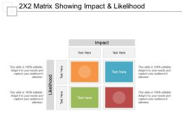 2x2 Matrix Showing Impact And Likelihood