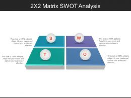 2x2 Matrix Swot Analysis