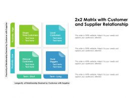 2x2 Matrix With Customer And  Supplier Relationship