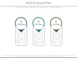 30 60 90 Account Plan Ppt Slides