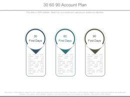 30 60 90 Account Plan Ppt Slides