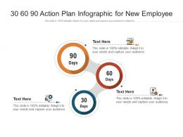 30 60 90 Action Plan For New Employee Infographic Template