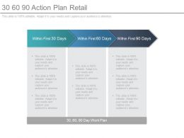 30 60 90 Action Plan Retail Ppt Slides