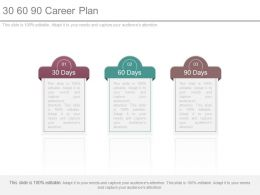 30 60 90 Career Plan Ppt Slides