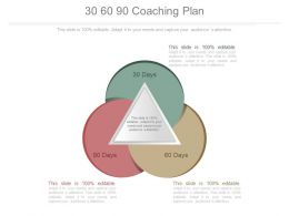 30 60 90 Coaching Plan Ppt Slides
