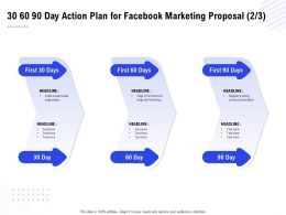 30 60 90 Day Action Plan For Facebook Marketing Proposal Ppt Powerpoint Presentation Pictures Portfolio