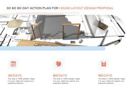 30 60 90 Day Action Plan For House Layout Design Proposal Ppt Gallery