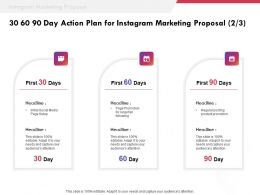 30 60 90 Day Action Plan For Instagram Marketing Proposal Ppt Powerpoint Presentation Influencers