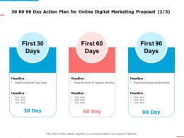 30 60 90 Day Action Plan For Online Digital Marketing Proposal Ppt Powerpoint Presentation Tips