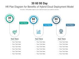 30 60 90 Day HR Plan Diagram For Benefits Of Hybrid Cloud Deployment Model Infographic Template