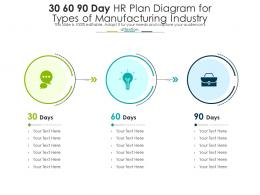 30 60 90 Day HR Plan Diagram For Types Of Manufacturing Industry Infographic Template