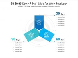 30 60 90 Day HR Plan Slide For Work Feedback Infographic Template