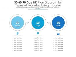 30 60 90 Day HR Plan Visual For Start Up Accelerator Business Model Infographic Template