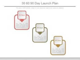 30 60 90 Day Launch Plan Ppt Slides