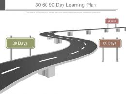 30 60 90 Day Learning Plan Ppt Slides
