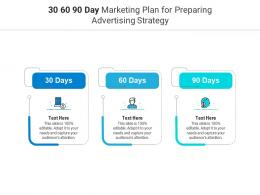 30 60 90 Day Marketing Plan For Preparing Advertising Strategy Infographic Template