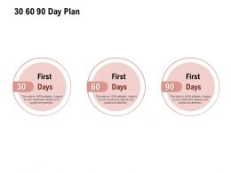 30 60 90 Day Plan A1033 Ppt Powerpoint Presentation Professional Icons