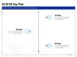 30 60 90 Day Plan Audiences Attention Ppt Powerpoint Presentation Portfolio