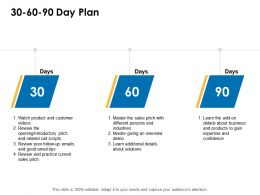 30 60 90 Day Plan Business Management Ppt Powerpoint Presentation Example