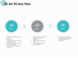 30 60 90 Day Plan Customer Product Ppt Powerpoint Presentation Introduction
