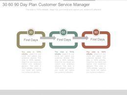 30 60 90 Day Plan Customer Service Manager Ppt Slides