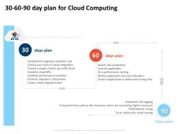 30 60 90 Day Plan For Cloud Computing Data Migration Ppt Powerpoint Presentation Example