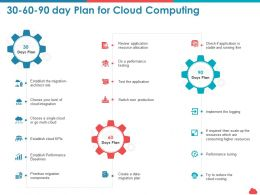 30 60 90 Day Plan For Cloud Computing Prioritize Migration Ppt Powerpoint Files